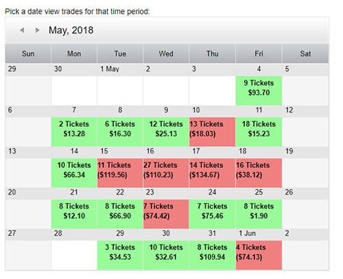 Day Trading Journal Calendar View